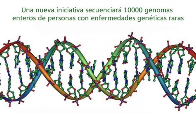 Secuenciacion de genomas en ER